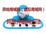 异地局域网(虚拟局域网)纯软件组网方法视频教程